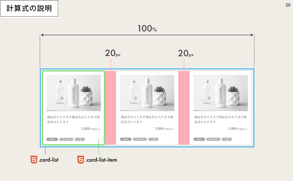 よくあるカード型のNGコーディング-カードが増減したときを考慮していない-対策