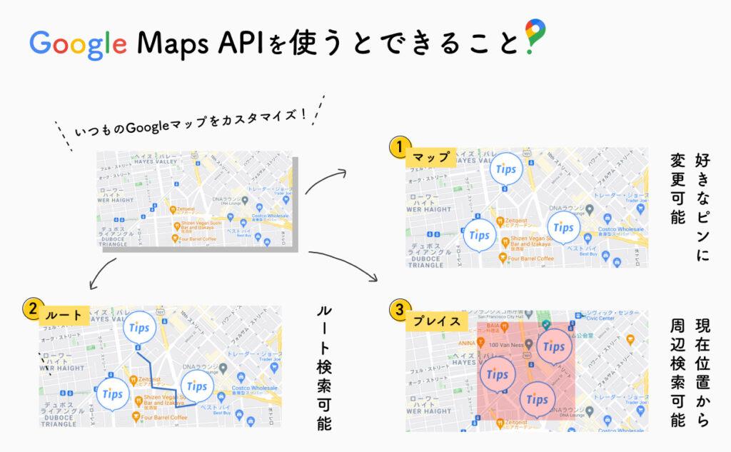 【コピペでOK】Google Maps APIを使ってピンを好きな画像に変更しよう!